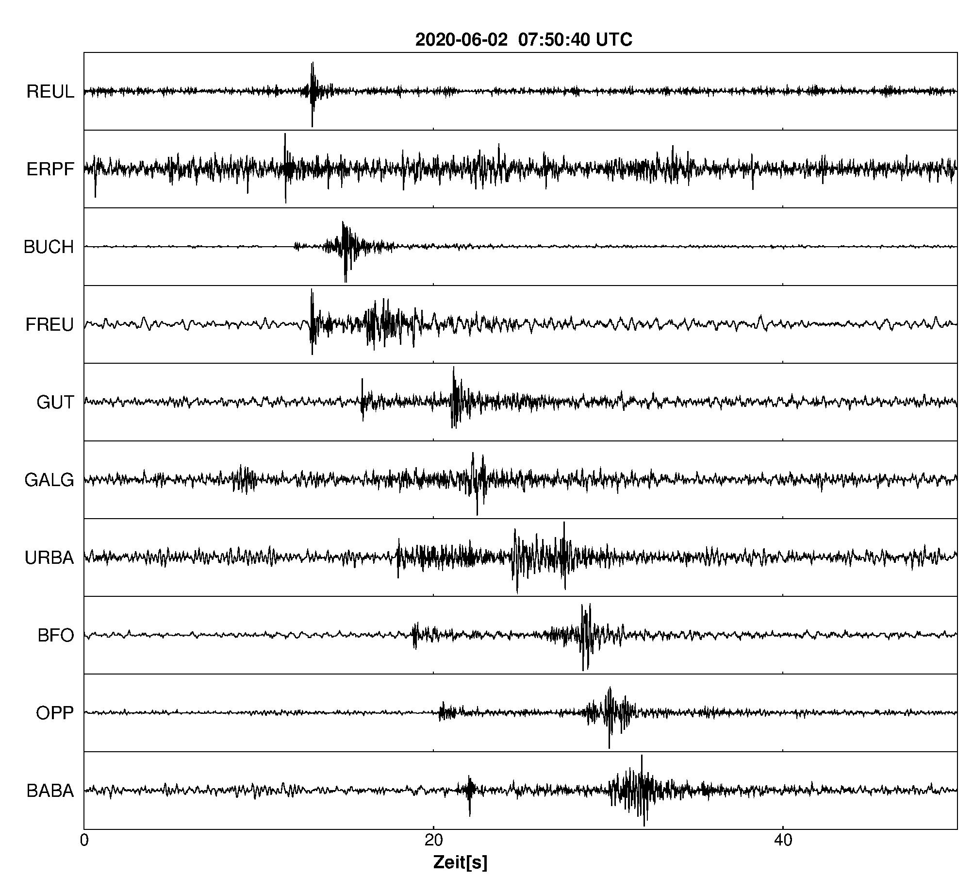 Erdbeben Bei Reutlingen Lkrs Reutlingen Bw Landeserdbebendienst Baden Wurttemberg